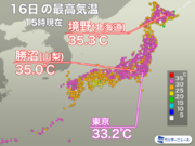 北海道で今年初の猛暑日 東京は33.2と今年二番目の暑さに