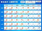 東北2週間天気 梅雨明け直後の今週末が暑さのピーク 熱中症に要警戒