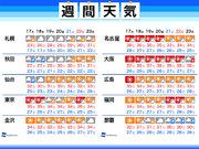 週間天気予報 連休後も猛暑しばらく続く