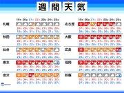 週間天気 休み知らずの猛暑継続