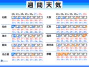 週間天気予報 30℃以上の真夏日続出 暑さが本格化