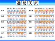 週間天気 西から梅雨明け間近 厳しい暑さへ