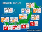 23日(月) 文字通りの「大暑」 容赦のない強烈な日差しで酷暑続く