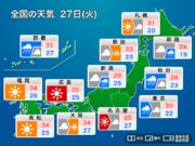 今日27日(火)の天気 台風接近で関東や東北は荒天警戒 西日本は猛暑続く