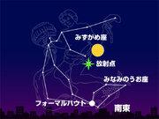 今夜、みずがめ座δ(デルタ)南流星群の活動がピークに