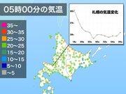 札幌:寝苦しい熱帯夜に