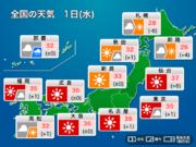8月初日も厳しい暑さ 関東から近畿は天気急変に注意