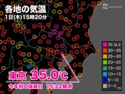 東京都心で35℃ 今年初の猛暑日に 8月ずれ込みは11年ぶり