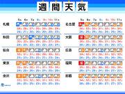 週間天気 三連休明けにかけて暑さに警戒