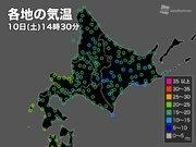 北海道は富士山頂並の低温の所も 札幌は18日ぶりに25℃未満