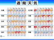 【週間天気】お盆休みはお出かけ日和 沖縄は台風直撃か