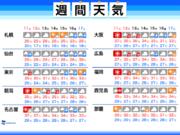 週間天気予報・お盆の天気 台風10号が接近のおそれ