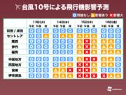 交通影響予測 台風10号 お盆のUターンラッシュに影響か