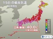 台風10号北上で連日のフェーン現象 今日も40℃超
