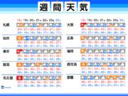 """週間天気予報 来週は""""秋雨前線""""で雨の日も"""