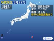 硫黄島近海でM6.6の地震 若干の海面変動あり、津波被害の心配なし