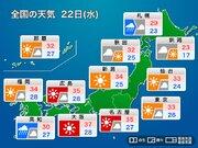 22日(水)台風19号の影響 強い雨と厳しい暑さ