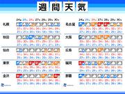週間天気 夏の暑さが復活 新たな台風発生の可能性も
