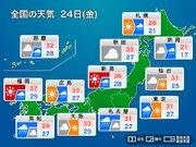 24日(金)台風去っても急な雨と暑さに要注意