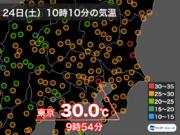東京は日差し戻り 早くも3日ぶりの真夏日に