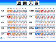 週間天気 台風8号がもたらす湿った空気 暑さと強雨に注意