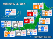 明日27日(木)の天気 関東以西の太平洋側は雨 日本海側は酷暑続く