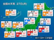 27日(月) 関東で猛暑のち雷雨も