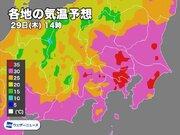 29日(木)は関東甲信で厳しい暑さ 猛暑日の所も