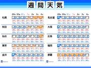 週間天気 秋雨前線による長雨 災害に要警戒