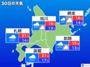 明日30日(日)の北海道は前線南下で体感が激変 一気に秋の肌寒さに