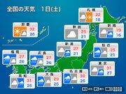 9月1日(土)は東北から西で強雨の可能性、暑さは落ち着く