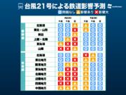 台風21号 鉄道は今日午前から運転取りやめ、飛行機もすでに欠航決定も