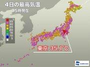 東京で6日ぶりに猛暑日 北海道でも30℃を超える