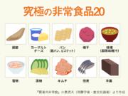 北海道で震度6強の地震 身の回りにある食品で必要不可欠な栄養素を補うには?