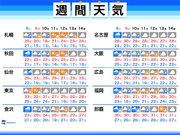 週間天気 週末にかけ西日本や北陸で大雨に注意