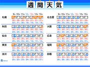 週間天気 雨が降りやすく、暑さは徐々にトーンダウン