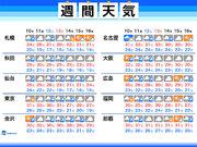 週間天気 秋雨前線による雨 暑さはやっと落ち着く