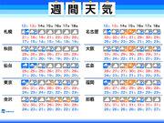 週間天気 週末は雨 関東は大雨のおそれも