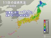 今シーズン全国初の氷点下 北海道沼川で−0.9℃まで冷え込む