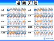 週間天気予報 熱帯低気圧と秋雨前線に注目