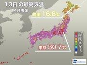 東京は30突破で今月一番の暑さ 週後半も残暑に注意