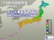 北海道・沼川で3.3℃ 今秋全国で初めて5℃以下の冷え込みに