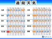 週間天気予報 北海道の山では雪の可能性