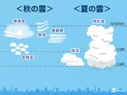 夏と秋が混在する空 午後は夏の雲が優勢に