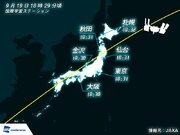 国際宇宙ステーション/きぼう 今夜18時半頃に日本上空を通過