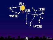 今日20日(木)夜に月と火星が接近