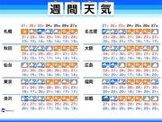 週間天気・三連休の天気 西日本や北日本で荒天のおそれ