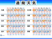 週間天気 連休明けは秋雨前線と台風24号に要注意