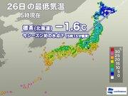 今朝は北海道で冷え込み強まる 今季初の氷点下に