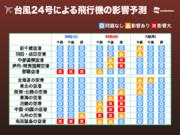 台風24号 沖縄の飛行機は28日(金)から欠航も 30日(日)は鉄道や道路も影響大